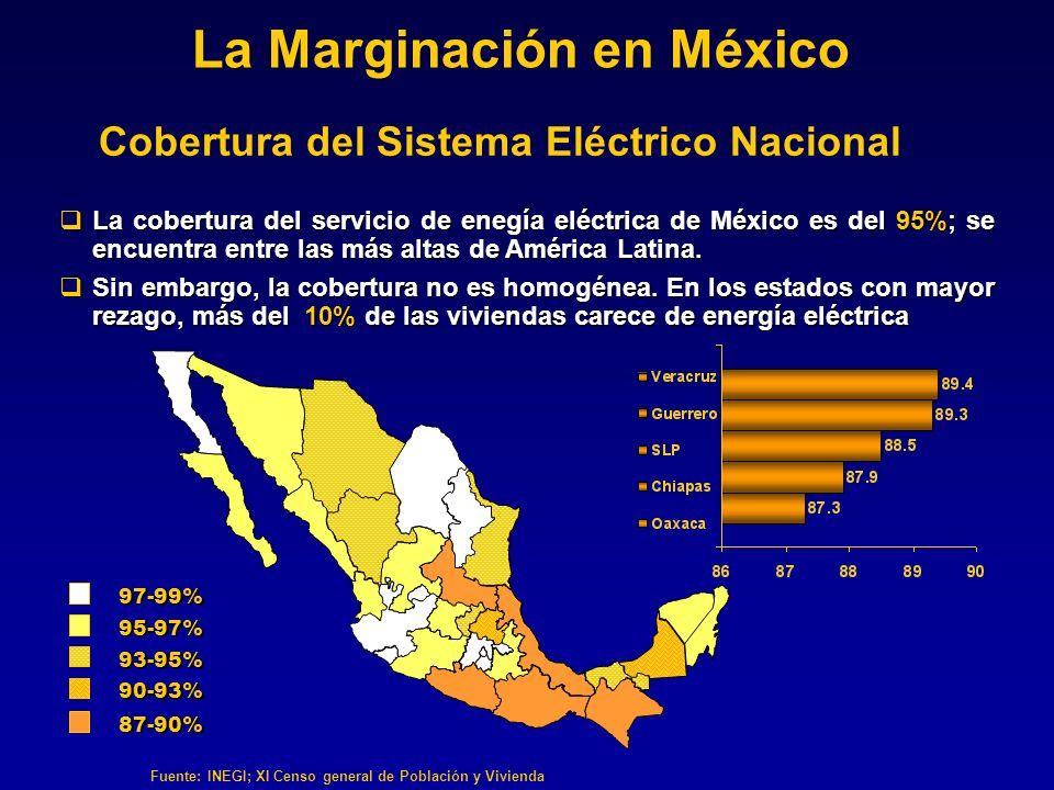 Cobertura del Sistema Eléctrico Nacional La cobertura del servicio de enegía eléctrica de México es del 95%; se encuentra entre las más altas de Améri