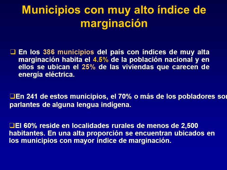 En los 386 municipios del país con índices de muy alta marginación habita el 4.5% de la población nacional y en ellos se ubican el 25% de las vivienda