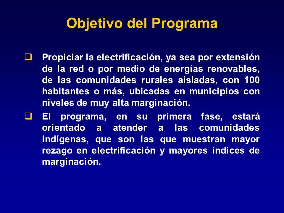 Objetivo del Programa Propiciar la electrificación, ya sea por extensión de la red o por medio de energías renovables, de las comunidades rurales aisl