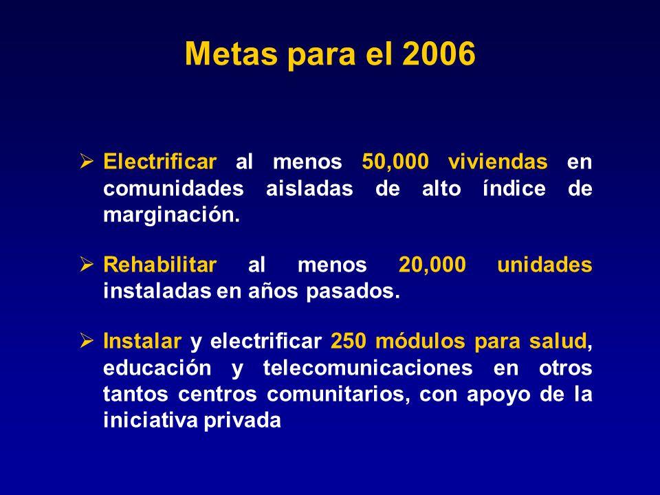 Metas para el 2006 Electrificar al menos 50,000 viviendas en comunidades aisladas de alto índice de marginación. Rehabilitar al menos 20,000 unidades