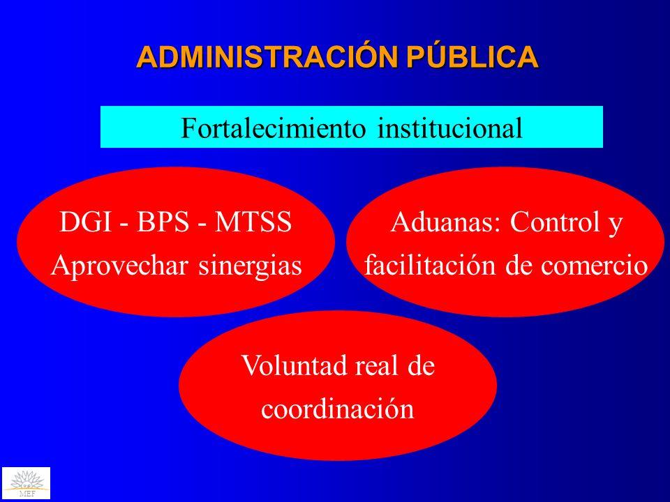 MEF ADMINISTRACIÓN PÚBLICA Fortalecimiento institucional DGI - BPS - MTSS Aprovechar sinergias Aduanas: Control y facilitación de comercio Voluntad re