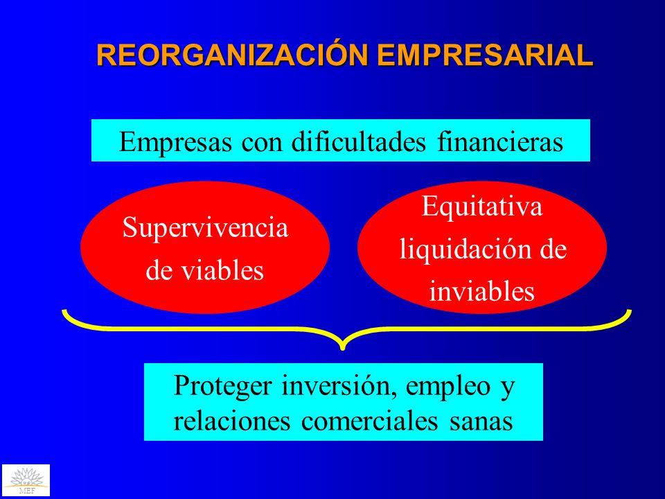 MEF REORGANIZACIÓN EMPRESARIAL Empresas con dificultades financieras Supervivencia de viables Equitativa liquidación de inviables Proteger inversión,