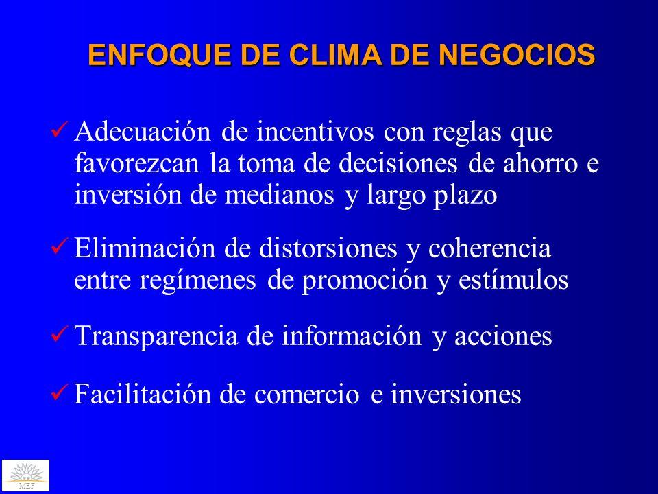 MEF ENFOQUE DE CLIMA DE NEGOCIOS ü Adecuación de incentivos con reglas que favorezcan la toma de decisiones de ahorro e inversión de medianos y largo