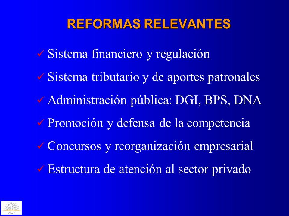 MEF REFORMAS RELEVANTES ü Sistema financiero y regulación ü Sistema tributario y de aportes patronales ü Administración pública: DGI, BPS, DNA ü Promo