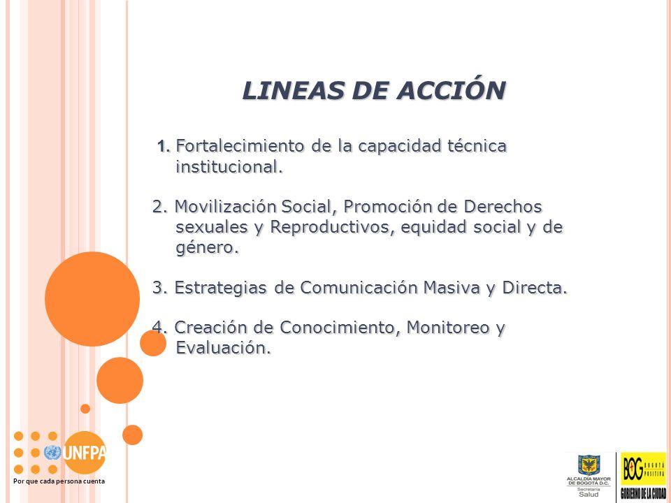 LINEAS DE ACCIÓN 1. Fortalecimiento de la capacidad técnica institucional. institucional. 2. Movilización Social, Promoción de Derechos sexuales y Rep
