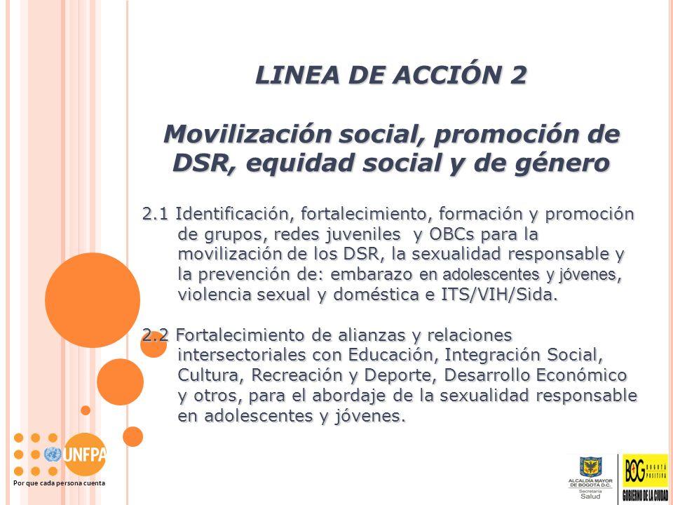 Por que cada persona cuenta LINEA DE ACCIÓN 2 Movilización social, promoción de DSR, equidad social y de género 2.1 Identificación, fortalecimiento, f