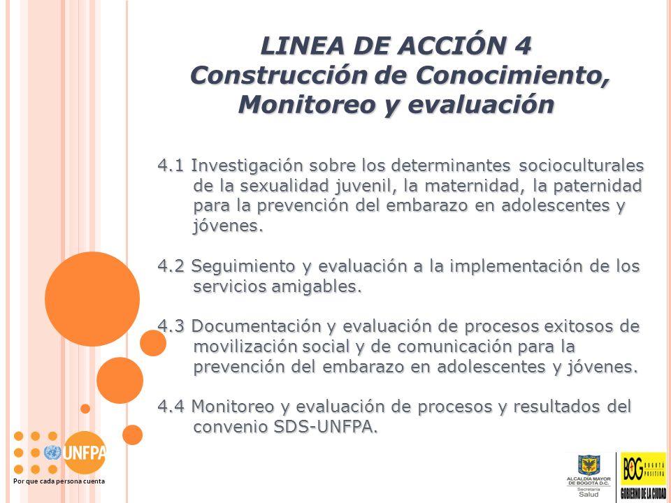 Por que cada persona cuenta LINEA DE ACCIÓN 4 Construcción de Conocimiento, Monitoreo y evaluación 4.1 Investigación sobre los determinantes sociocult