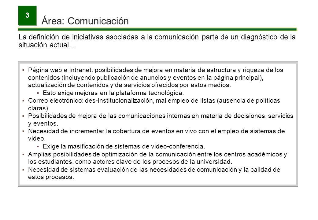 Área: Comunicación 3 La definición de iniciativas asociadas a la comunicación parte de un diagnóstico de la situación actual… Página web e intranet: p