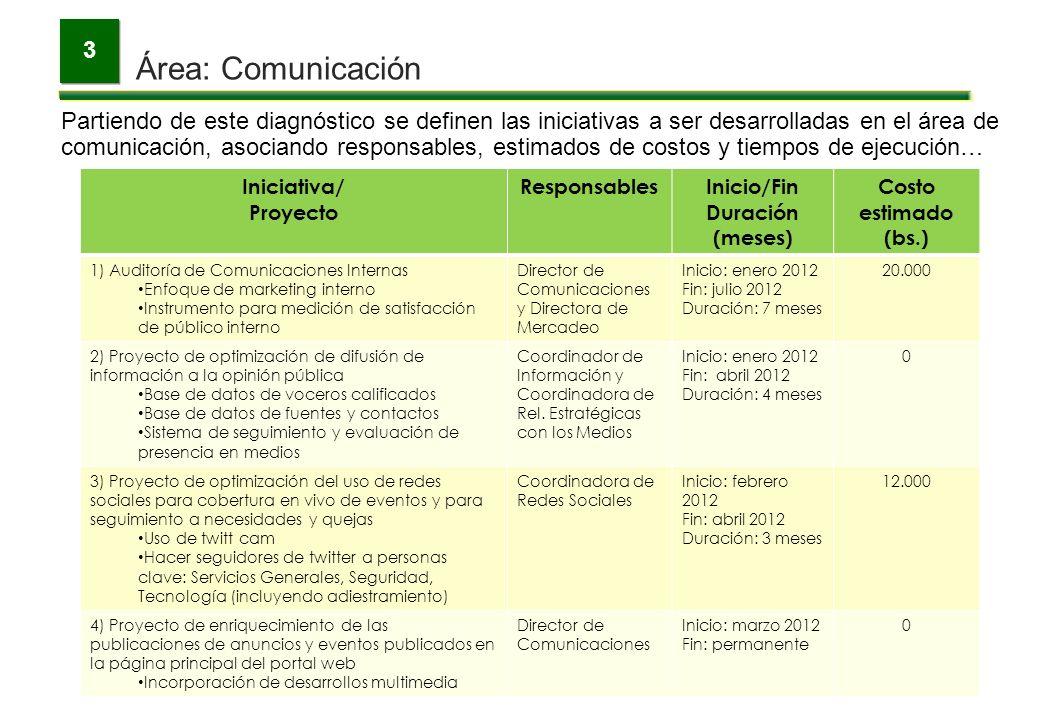 Área: Comunicación 3 Partiendo de este diagnóstico se definen las iniciativas a ser desarrolladas en el área de comunicación, asociando responsables,