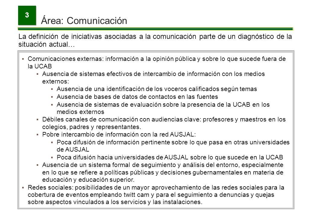 Área: Comunicación 3 La definición de iniciativas asociadas a la comunicación parte de un diagnóstico de la situación actual… Comunicaciones externas: