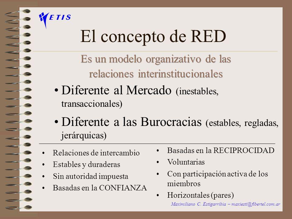 La Promoción de Redes Sociales Comunitarias Maximiliano C. Estigarribia – maxiesti@fibertel.com.ar Red de Apoyo Escolar (RAE) Centro Educativo