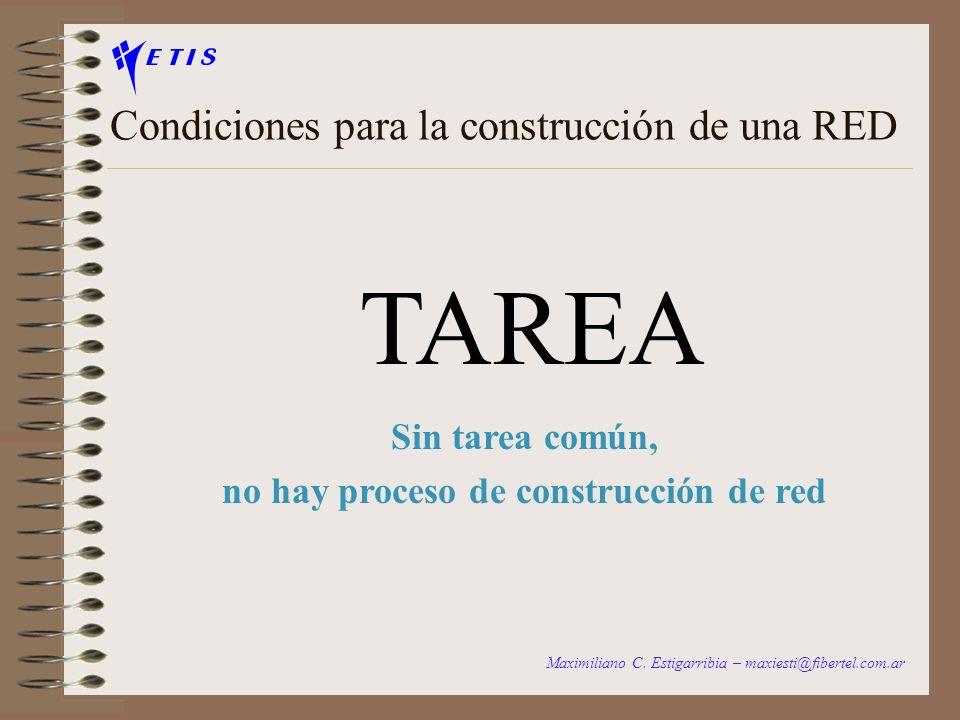 Condiciones para la construcción de una RED Factores estructurales Motivación individual de los sujetos Necesidades compartidas Sistema de reclutamien