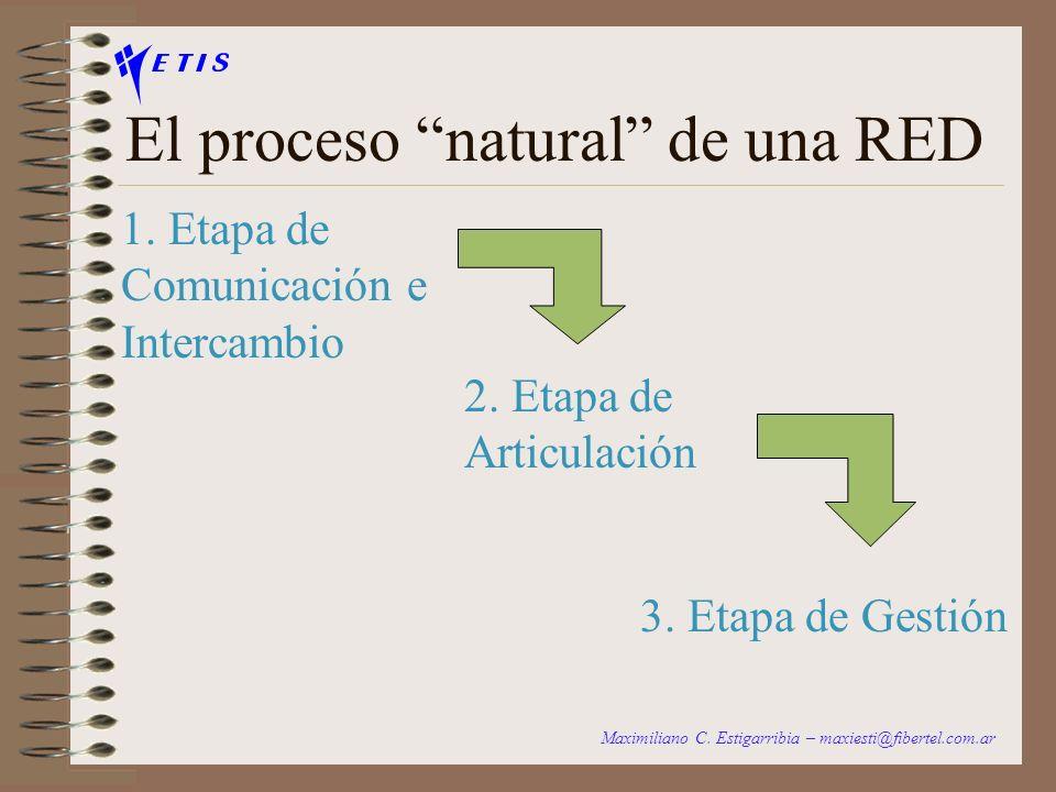 Condiciones para la construcción de una RED TAREA Sin tarea común, no hay proceso de construcción de red Maximiliano C.