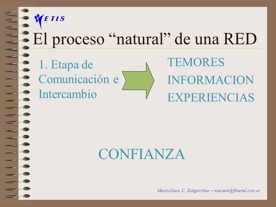 El proceso natural de una RED 1. Etapa de Comunicación e Intercambio 2. Etapa de Articulación 3. Etapa de Gestión Maximiliano C. Estigarribia – maxies