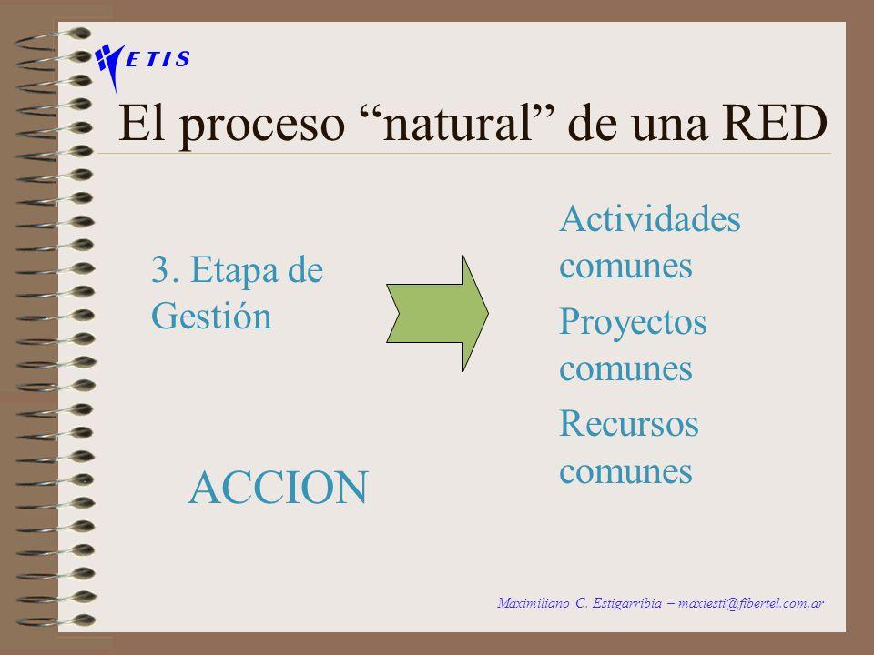 El proceso natural de una RED 2. Etapa de Articulación Procesamiento de la información Toma de decisiones Funcionamiento interno COMPROMISO (Sentido d