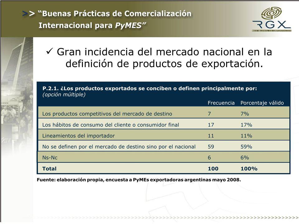 Gran incidencia del mercado nacional en la definición de productos de exportación.