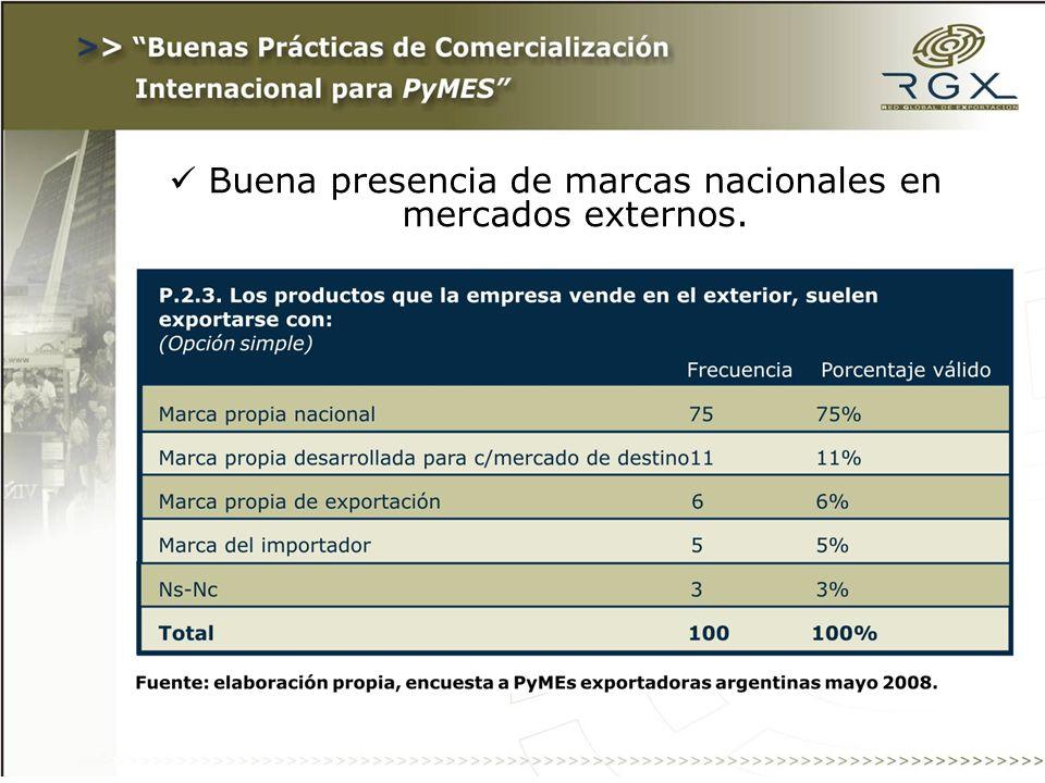 Buena presencia de marcas nacionales en mercados externos.