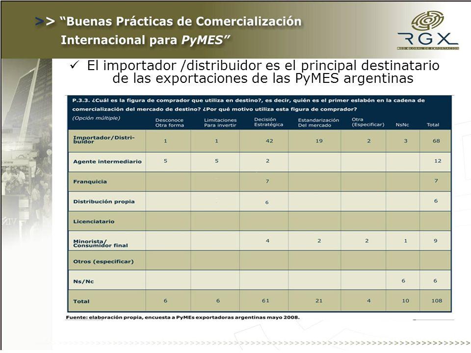 El importador /distribuidor es el principal destinatario de las exportaciones de las PyMES argentinas