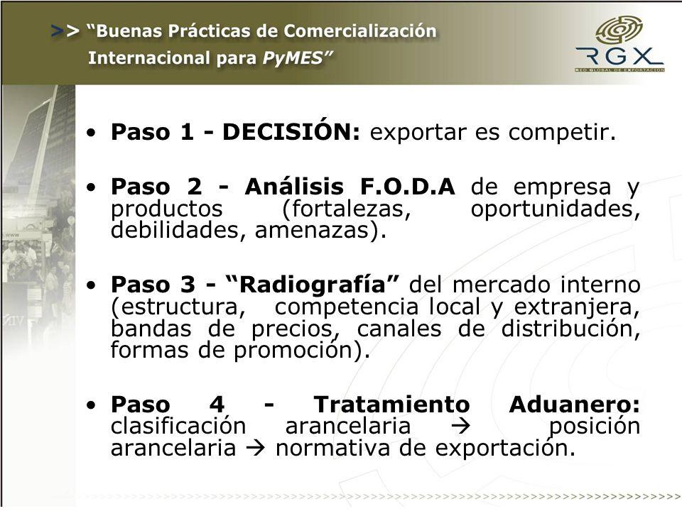 Paso 1 - DECISIÓN: exportar es competir. Paso 2 - Análisis F.O.D.A de empresa y productos (fortalezas, oportunidades, debilidades, amenazas). Paso 3 -