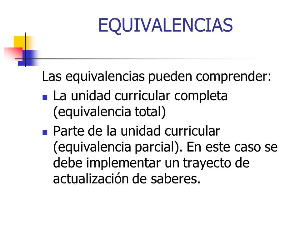 EQUIVALENCIAS Las equivalencias pueden comprender: La unidad curricular completa (equivalencia total) Parte de la unidad curricular (equivalencia parcial).
