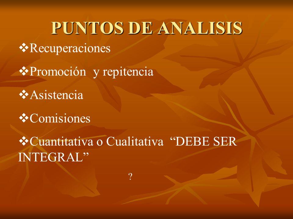 PUNTOS DE ANALISIS Recuperaciones Promoción y repitencia Asistencia Comisiones Cuantitativa o Cualitativa DEBE SER INTEGRAL ?