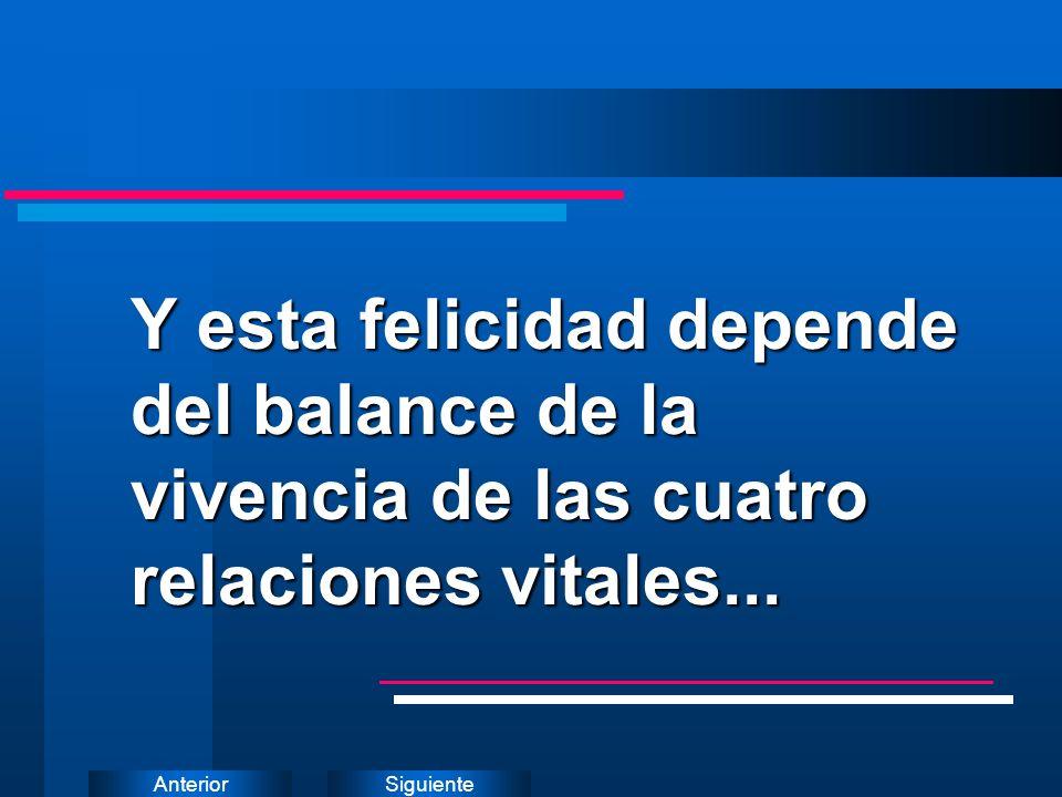 SiguienteAnterior Y esta felicidad depende del balance de la vivencia de las cuatro relaciones vitales...