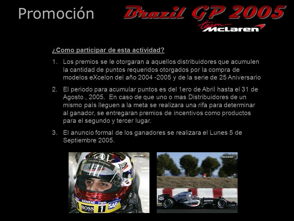 26th December, 2004 Promoción Control del Puntaje 1.Los puntos se acumulan de acuerdo a las facturas procesadas del 1ero de Abril al 31 de Agosto 2005.