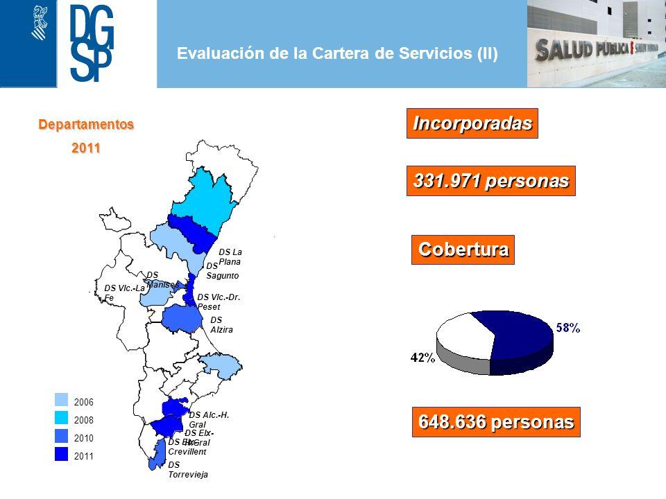1 Evaluación de la Cartera de Servicios (II) Departamentos2011 Cobertura Incorporadas 2010 2008 2006 DS La Plana DS Sagunto DS Vlc.-La Fe DS Vlc.-Dr.