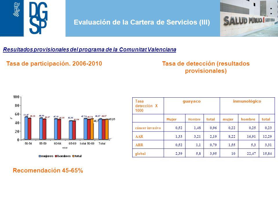 1 Evaluación de la Cartera de Servicios (III) Resultados provisionales del programa de la Comunitat Valenciana Tasa de participación.