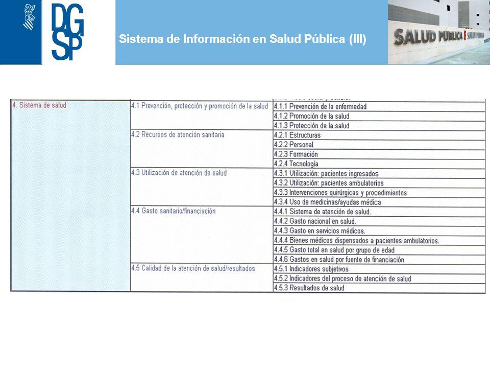 1 Sistema de Información en Salud Pública (III)
