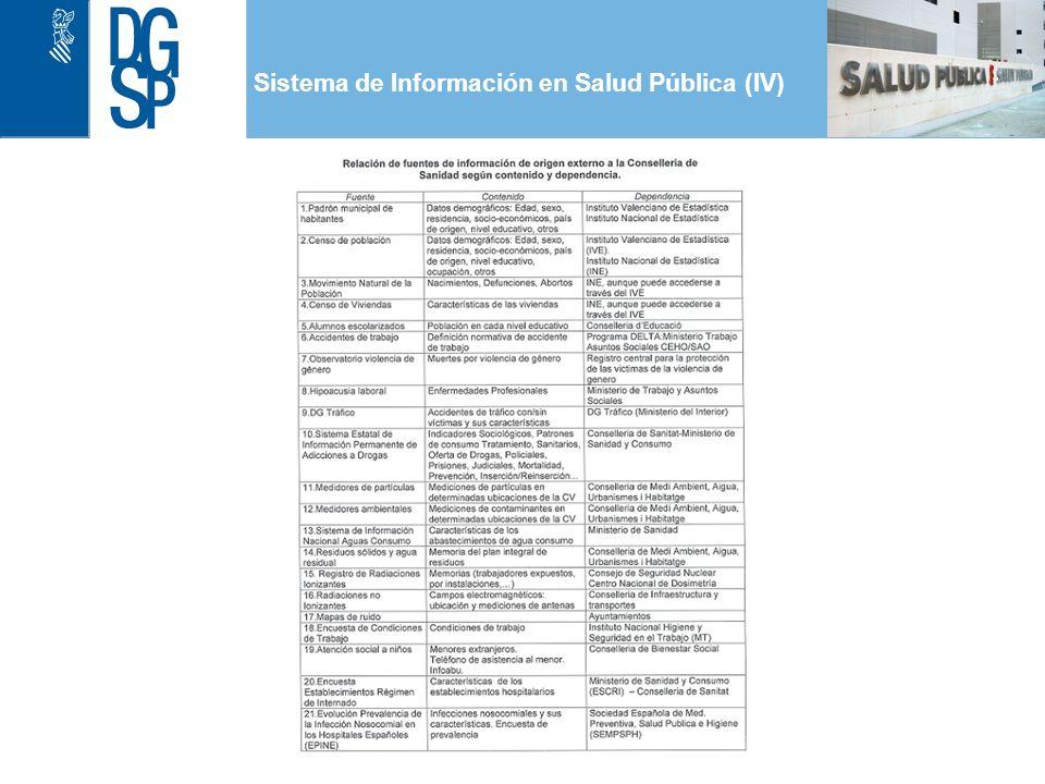 1 Sistema de Información en Salud Pública (IV)