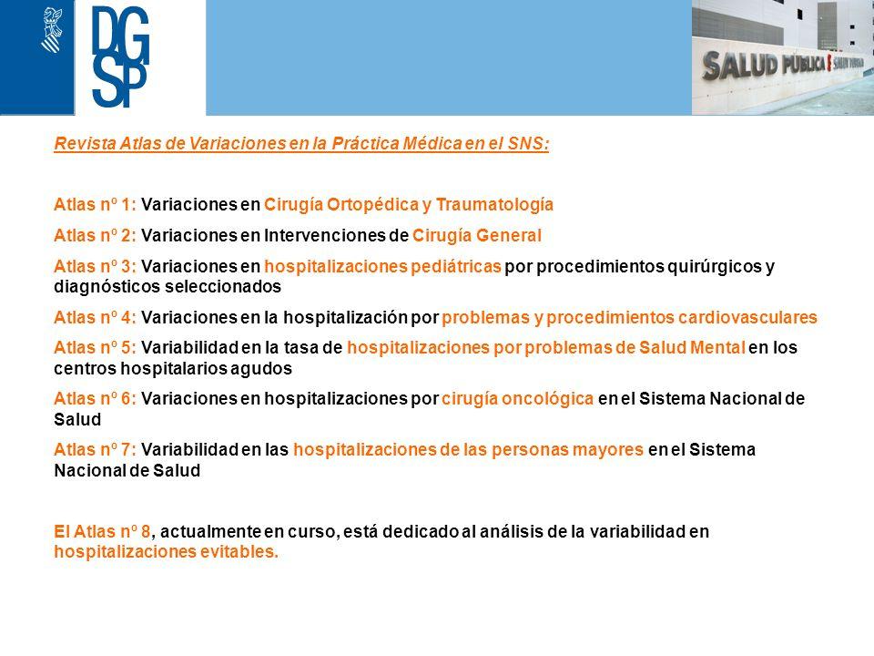 1 Revista Atlas de Variaciones en la Práctica Médica en el SNS: Atlas nº 1: Variaciones en Cirugía Ortopédica y Traumatología Atlas nº 2: Variaciones en Intervenciones de Cirugía General Atlas nº 3: Variaciones en hospitalizaciones pediátricas por procedimientos quirúrgicos y diagnósticos seleccionados Atlas nº 4: Variaciones en la hospitalización por problemas y procedimientos cardiovasculares Atlas nº 5: Variabilidad en la tasa de hospitalizaciones por problemas de Salud Mental en los centros hospitalarios agudos Atlas nº 6: Variaciones en hospitalizaciones por cirugía oncológica en el Sistema Nacional de Salud Atlas nº 7: Variabilidad en las hospitalizaciones de las personas mayores en el Sistema Nacional de Salud El Atlas nº 8, actualmente en curso, está dedicado al análisis de la variabilidad en hospitalizaciones evitables.