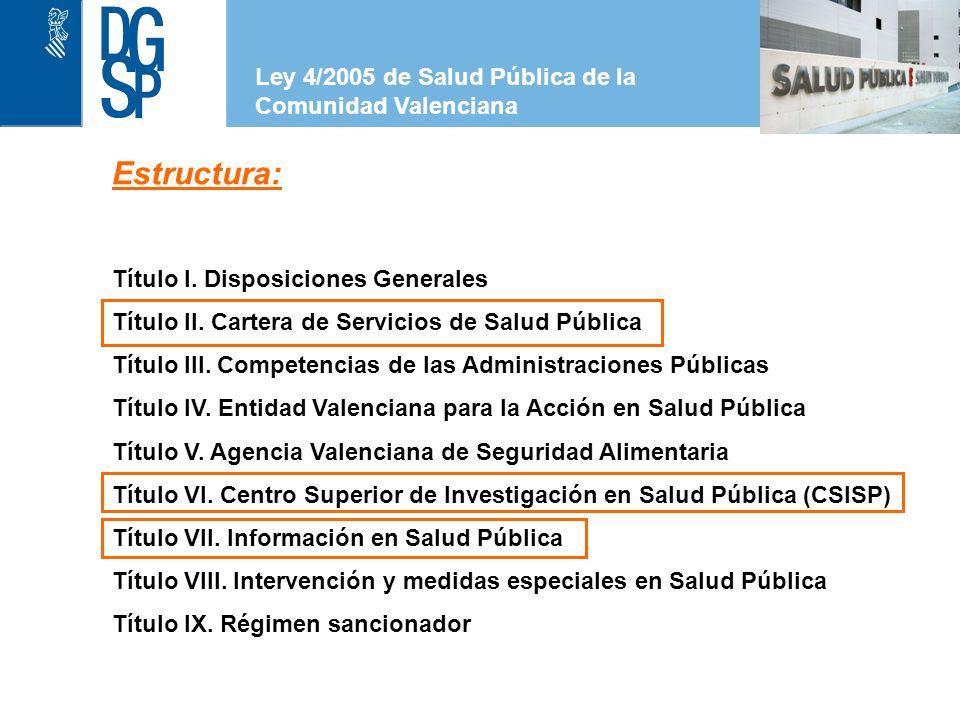1 Ley 4/2005 de Salud Pública de la Comunidad Valenciana Estructura: Título I.
