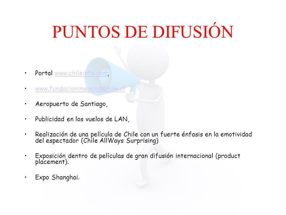 PUNTOS DE DIFUSIÓN Portal www.chileinfo.com,www.chileinfo.com www.fundacionimagendechile.cl Aeropuerto de Santiago, Publicidad en los vuelos de LAN, R