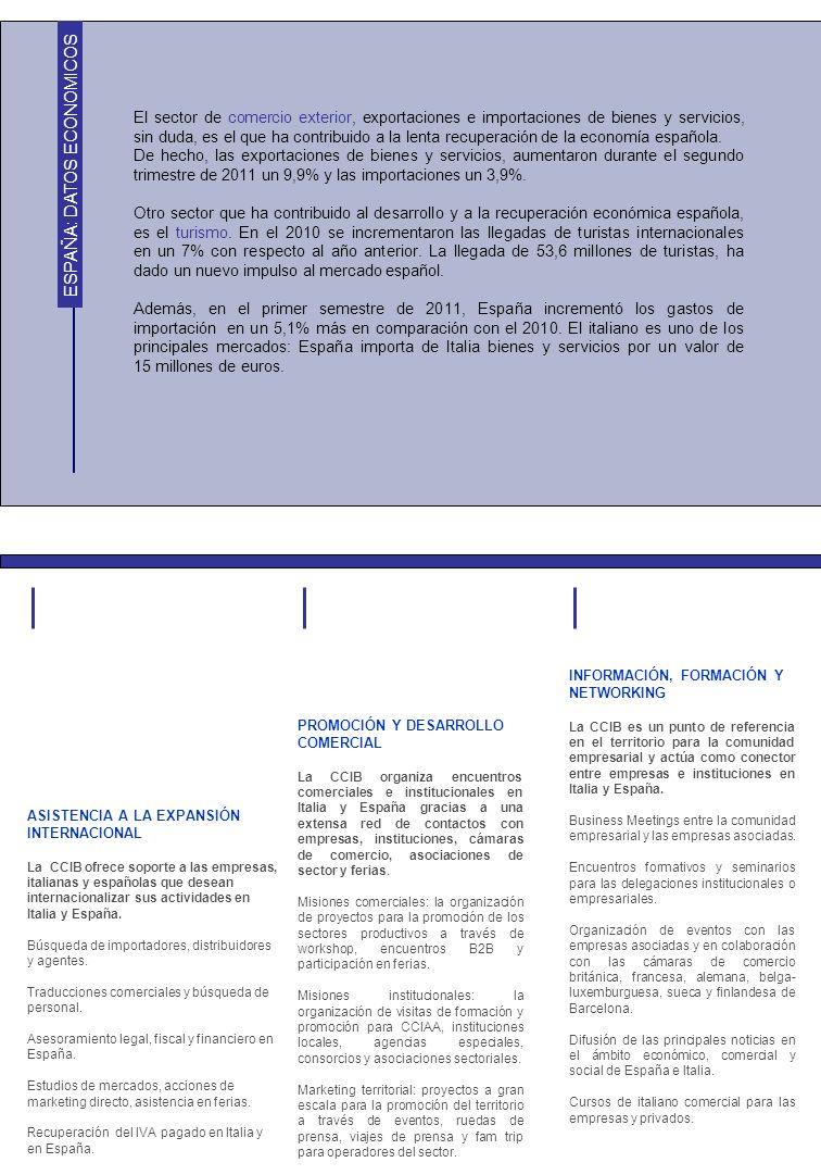 ASISTENCIA A LA EXPANSIÓN INTERNACIONAL La CCIB ofrece soporte a las empresas, italianas y españolas que desean internacionalizar sus actividades en Italia y España.
