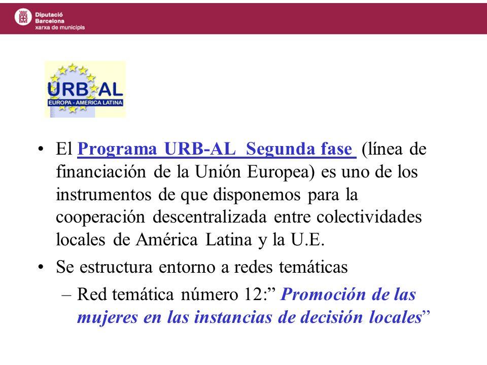 RED TEMÁTICA NÚMERO 12 PROMOCIÓN DE LAS MUJERES EN LAS INSTANCIAS DE DECISIÓN LOCALES Coordinada por DIPUTACIÓ DE BARCELONA http://www.diba.es –Administración local de segundo nivel –Ambito territorial de actuación: 311 municipios de la província de Barcelona –función primordial garantizar la prestación de las competencias municipales.