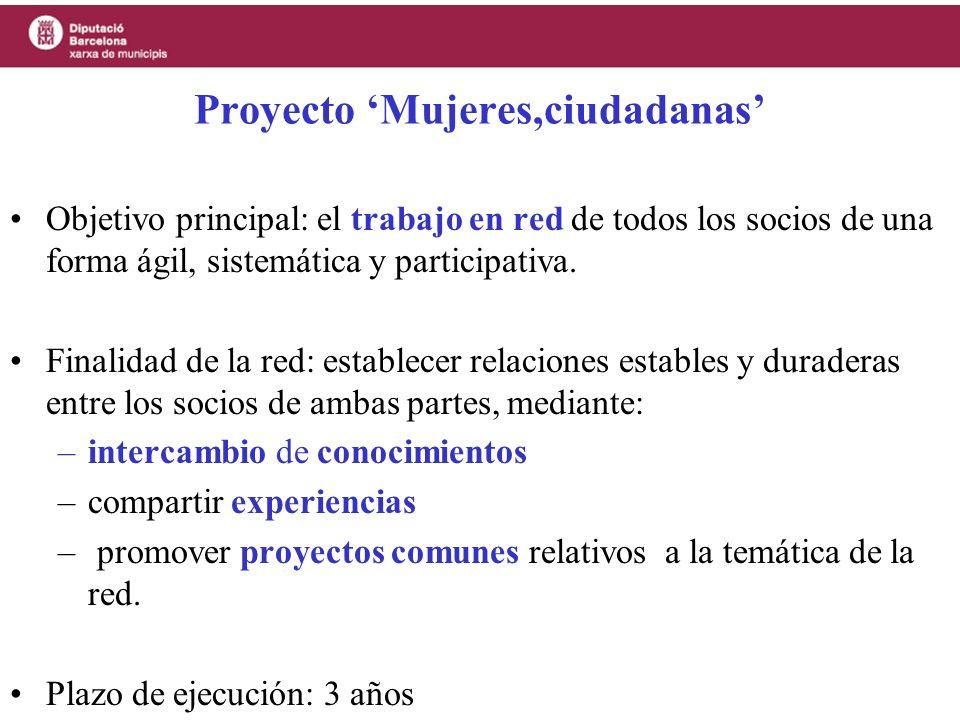 Fases del proyecto 1.- Información y comunicación interna (entre todos los socios de la red) 2.- Realización de encuentros, intercambio de experiencias y programación de proyectos en común.