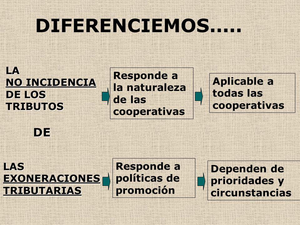 DIFERENCIEMOS.....