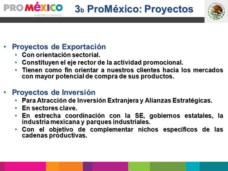 3 b ProMéxico: Proyectos 3 b ProMéxico: Proyectos Proyectos de ExportaciónProyectos de Exportación Con orientación sectorial.Con orientación sectorial