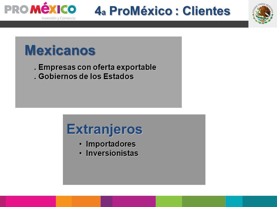 Importadores Importadores Inversionistas Inversionistas Extranjeros Mexicanos Mexicanos. Empresas con oferta exportable. Gobiernos de los Estados 4 a