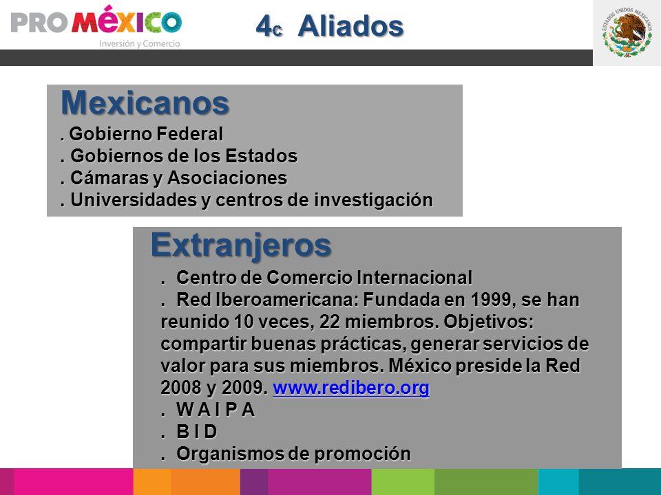 Mexicanos. Gobierno Federal. Gobiernos de los Estados. Cámaras y Asociaciones. Universidades y centros de investigación Extranjeros. Centro de Comerci