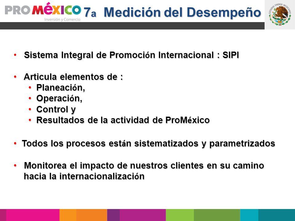 7 a Medición del Desempeño 7 a Medición del Desempeño Sistema Integral de Promoci ó n Internacional : SIPI Articula elementos de : Articula elementos