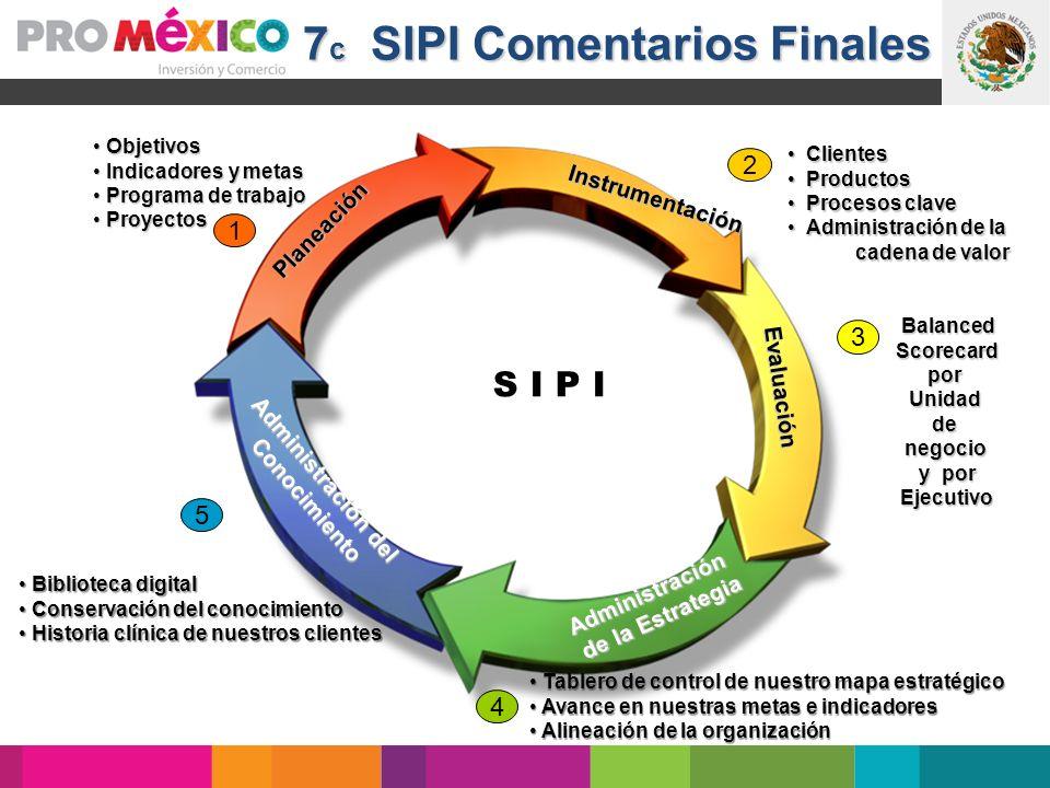 7 c SIPI Comentarios Finales 7 c SIPI Comentarios Finales S I P I Planeación Objetivos Objetivos Indicadores y metas Indicadores y metas Programa de t