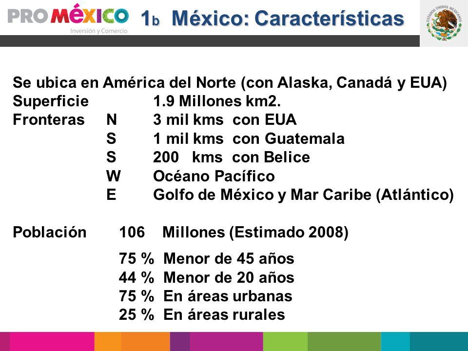 Se ubica en América del Norte (con Alaska, Canadá y EUA) Superficie1.9 Millones km2. FronterasN3 mil kms con EUA S1 mil kms con Guatemala S200 kms con
