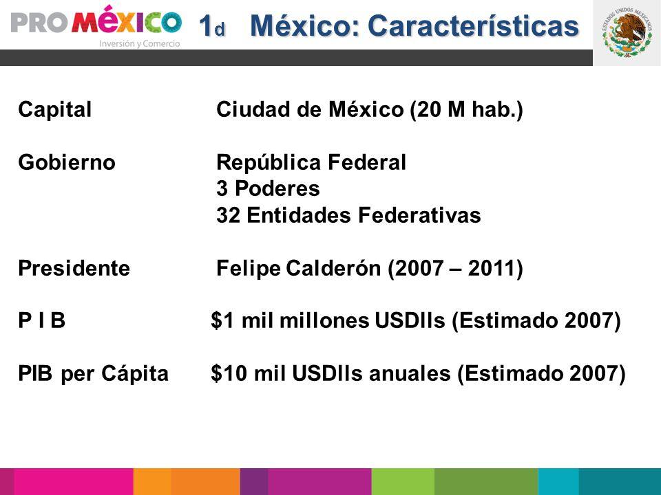 CapitalCiudad de México (20 M hab.) GobiernoRepública Federal 3 Poderes 32 Entidades Federativas PresidenteFelipe Calderón (2007 – 2011) P I B $1 mil