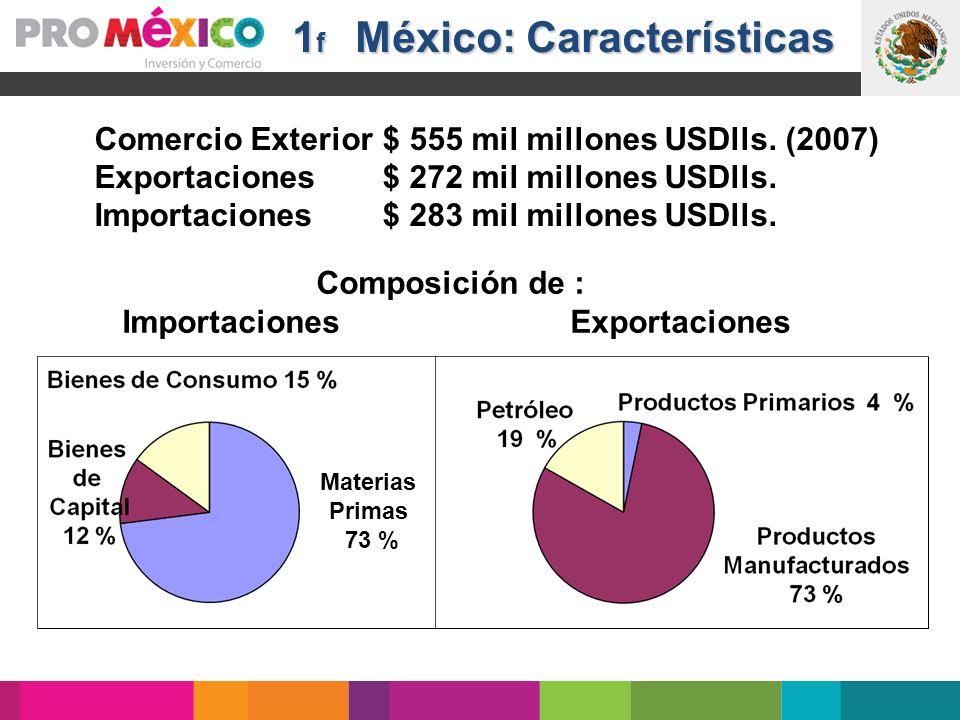 Comercio Exterior$ 555 mil millones USDlls. (2007) Exportaciones$ 272 mil millones USDlls. Importaciones$ 283 mil millones USDlls. 1 f México: Caracte