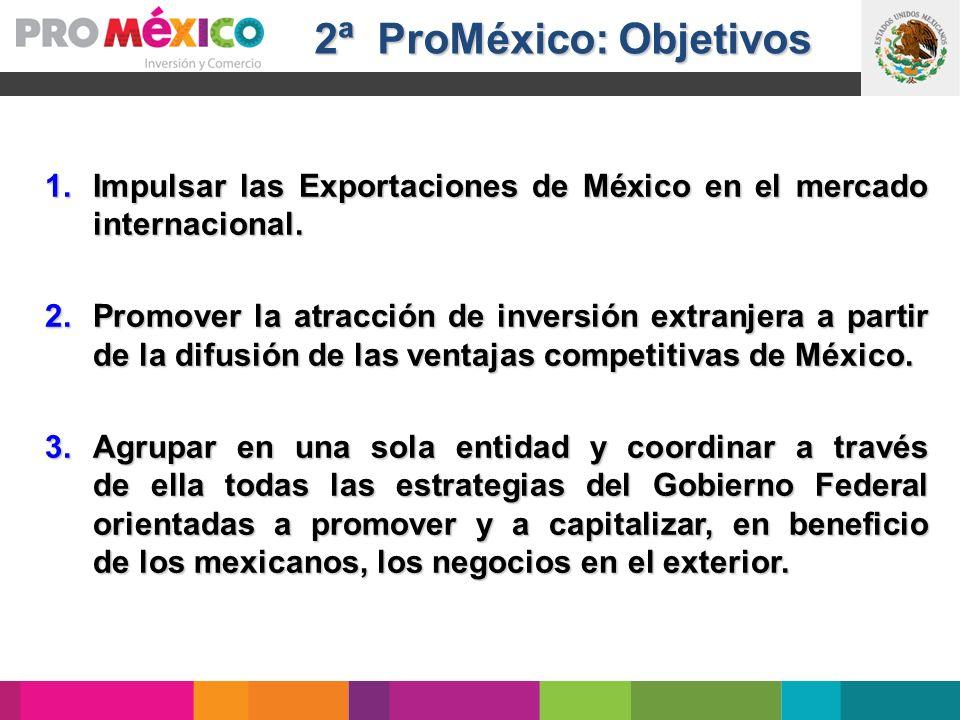 2ª ProMéxico: Objetivos 2ª ProMéxico: Objetivos 1.Impulsar las Exportaciones de México en el mercado internacional. 2.Promover la atracción de inversi