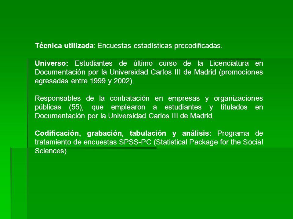 Sector de actividad de las empresas contratantes Agroalimentación7 Comercio6 Editoriales6 Informática5 Librerías5 Artes gráficas5 Banca y Finanzas4 Construcción4 Enseñanza4 Ocio y Cultura3 Sanidad3 Total214
