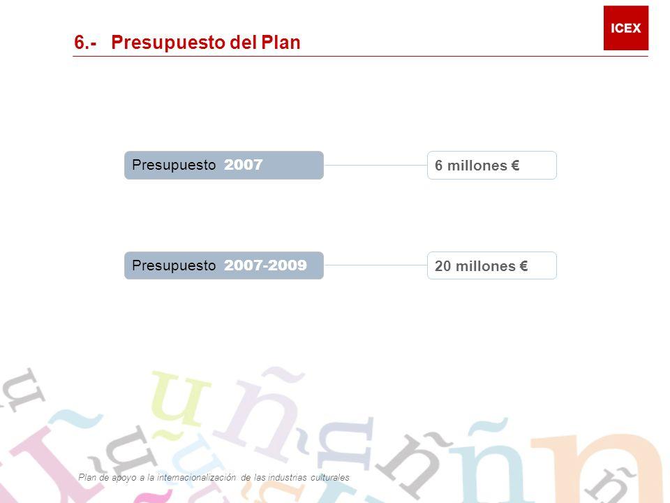 6.- Presupuesto del Plan Presupuesto 2007-2009 20 millones Presupuesto 2007 6 millones Plan de apoyo a la internacionalización de las industrias culturales