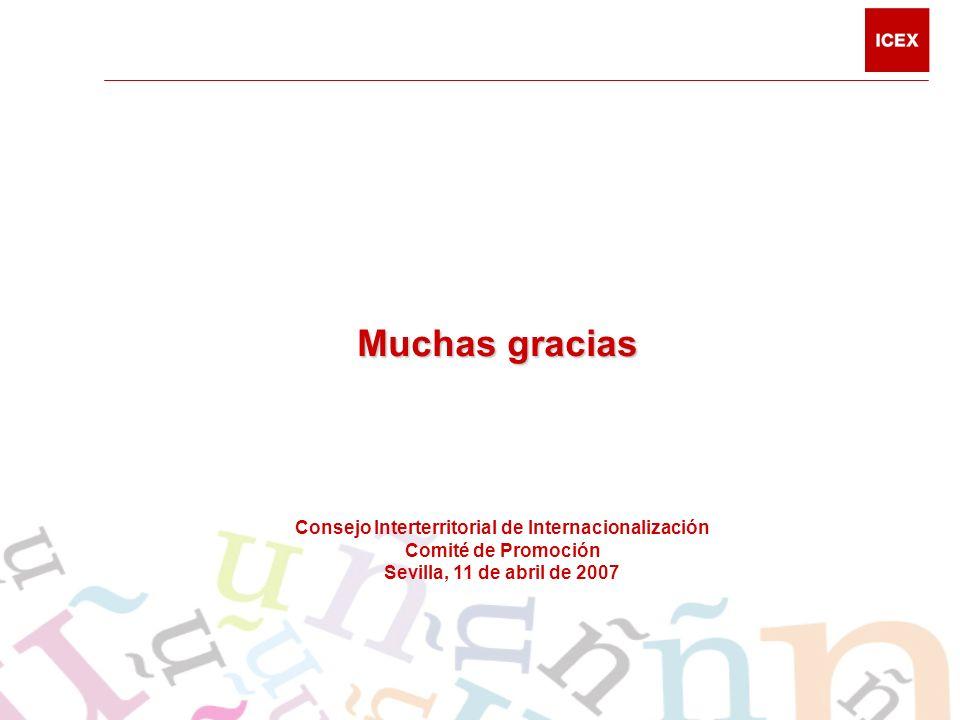 Muchas gracias Consejo Interterritorial de Internacionalización Comité de Promoción Sevilla, 11 de abril de 2007